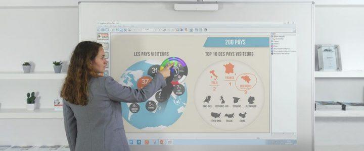 Les points forts du vidéoprojecteur interactif mobile